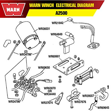 warn winch a2500 wiring diagram - wiring diagram data a2500 warn wiring diagram atv winch solenoid wiring diagram tennisabtlg-tus-erfenbach.de