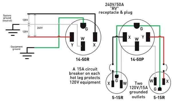 [DIAGRAM_38EU]  GL_2444] Diagram How To Wire A 3 Wire 220 Volt Plug 4 Wire Dryer Plug  Diagram 3 Wiring Diagram   Wiring 220 Volt Receptacle      Umize Pap Ynthe Elinu Winn Xortanet Salv Mohammedshrine Librar Wiring 101