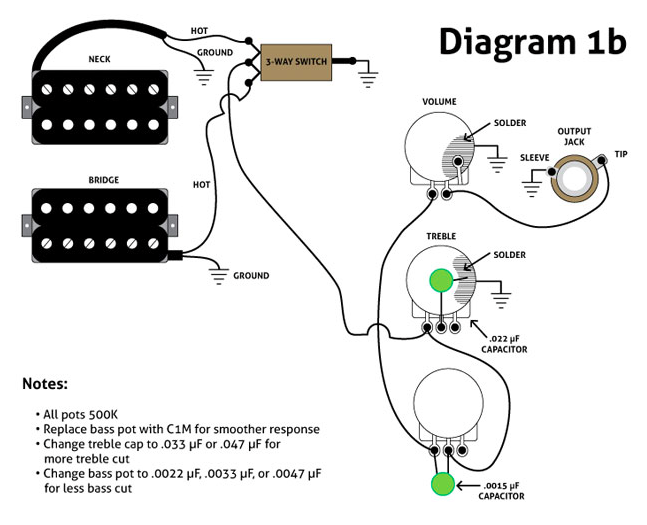 Fabulous Guitar Wiring Diagrams Modifications Wiring Diagram M6 Wiring Cloud Picalendutblikvittorg