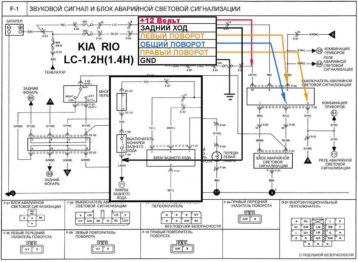 NA_8974] Kia Sportage Stereo Wiring Diagram Also Kia Rio Radio Wiring  Diagram Wiring DiagramInst Aryon Sapebe Numap Cette Mohammedshrine Librar Wiring 101