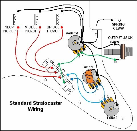 Phenomenal Standard Stratocaster Wiring Diagram Electronics In 2019 Guitar Wiring Cloud Licukshollocom