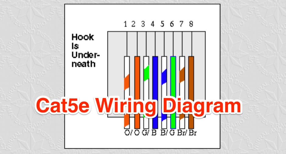 Sensational B Standard Cat 5 Wiring Wiring Diagram Tutorial Wiring Cloud Uslyletkolfr09Org