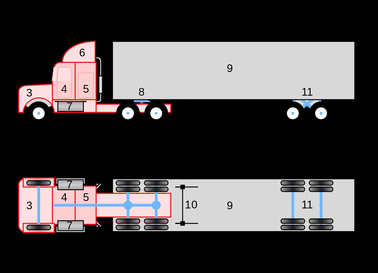 Remarkable File Conventional 18 Wheeler Truck Diagram Svg Wikipedia Wiring Cloud Ittabpendurdonanfuldomelitekicepsianuembamohammedshrineorg
