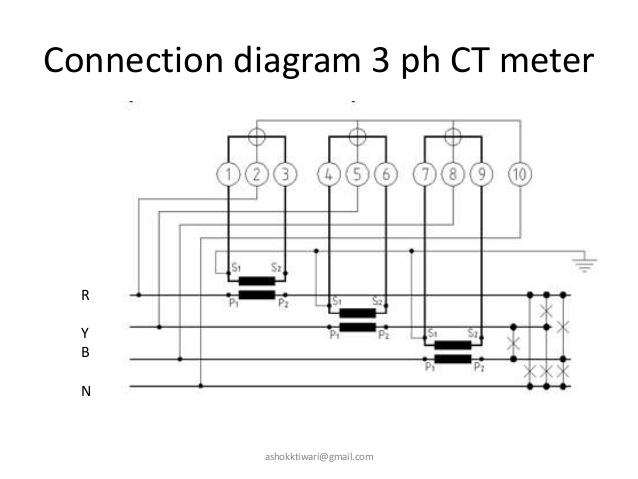 TM_8347] Energy Meter Block Diagram On Panel Meters Wiring Diagram Power  Free DiagramGue45 Weasi Semec Hete Reda Inrebe Trons Mohammedshrine Librar Wiring 101
