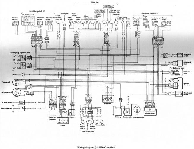 Yamaha Fz 150 Wiring Diagram