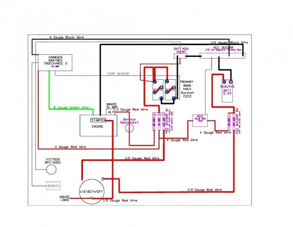 TH_7221] Wiring Diagram Starter 6500Gp Generac Wiring DiagramSocad Alma Adit Gue45 Mohammedshrine Librar Wiring 101