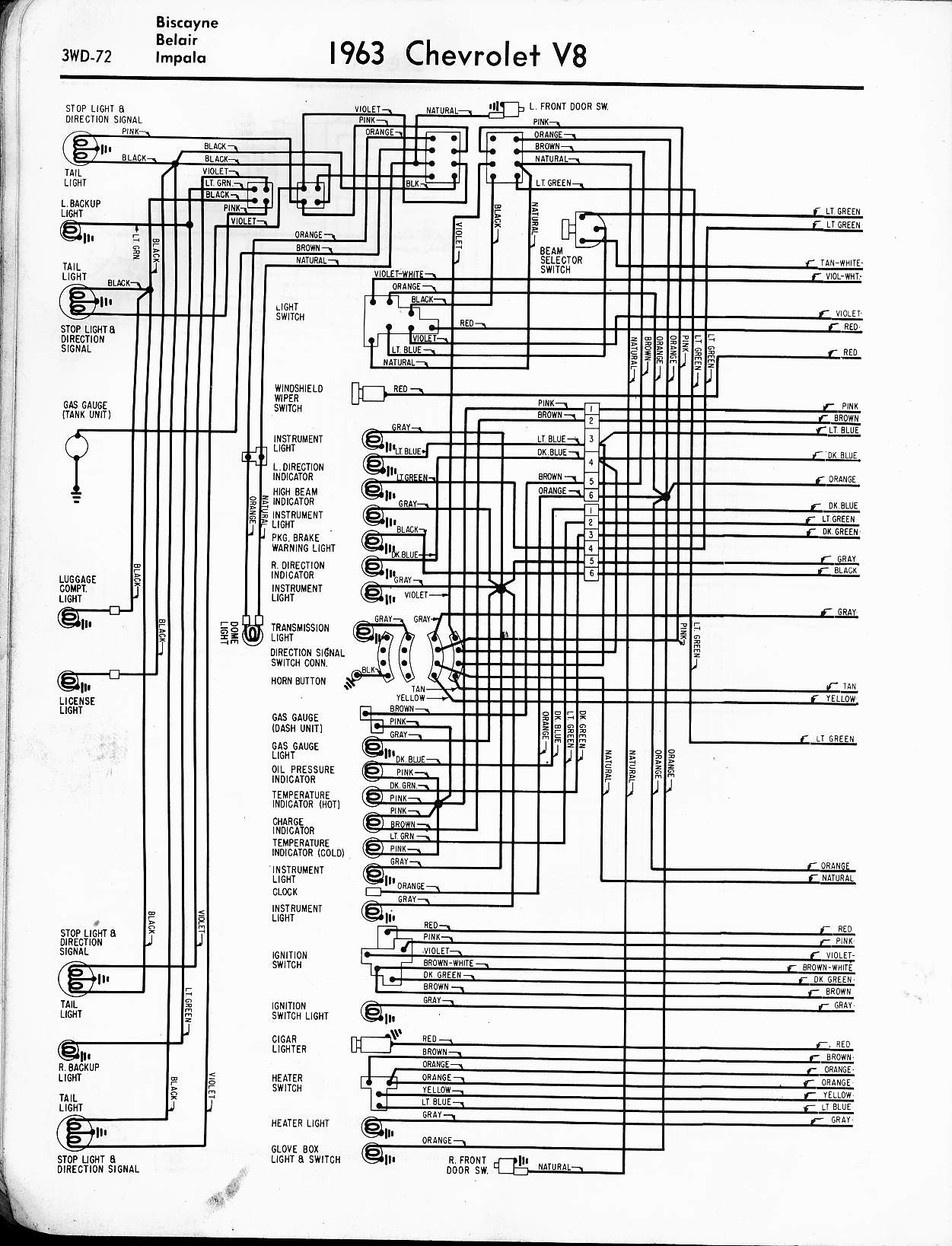 1964 Impala Tail Light Wiring Diagram 2007 Gmc 6 0 Wiring Harness Diagram Coded 03 2020ok Jiwa Jeanjaures37 Fr