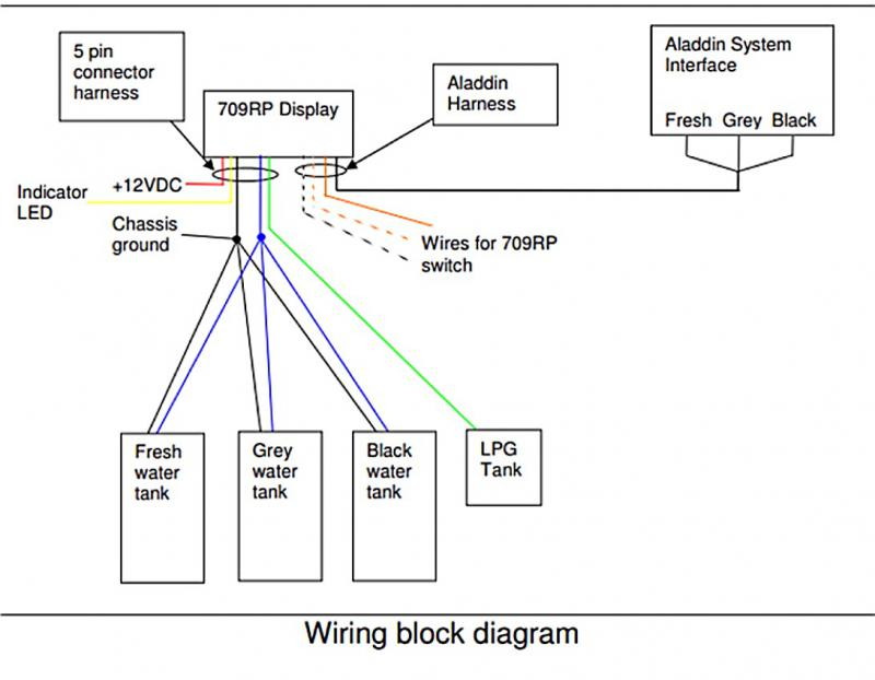 CO_3017] Wiring Security Camera Wiring Harness Wiring Diagram WiringHutpa Unho Xeira Mohammedshrine Librar Wiring 101