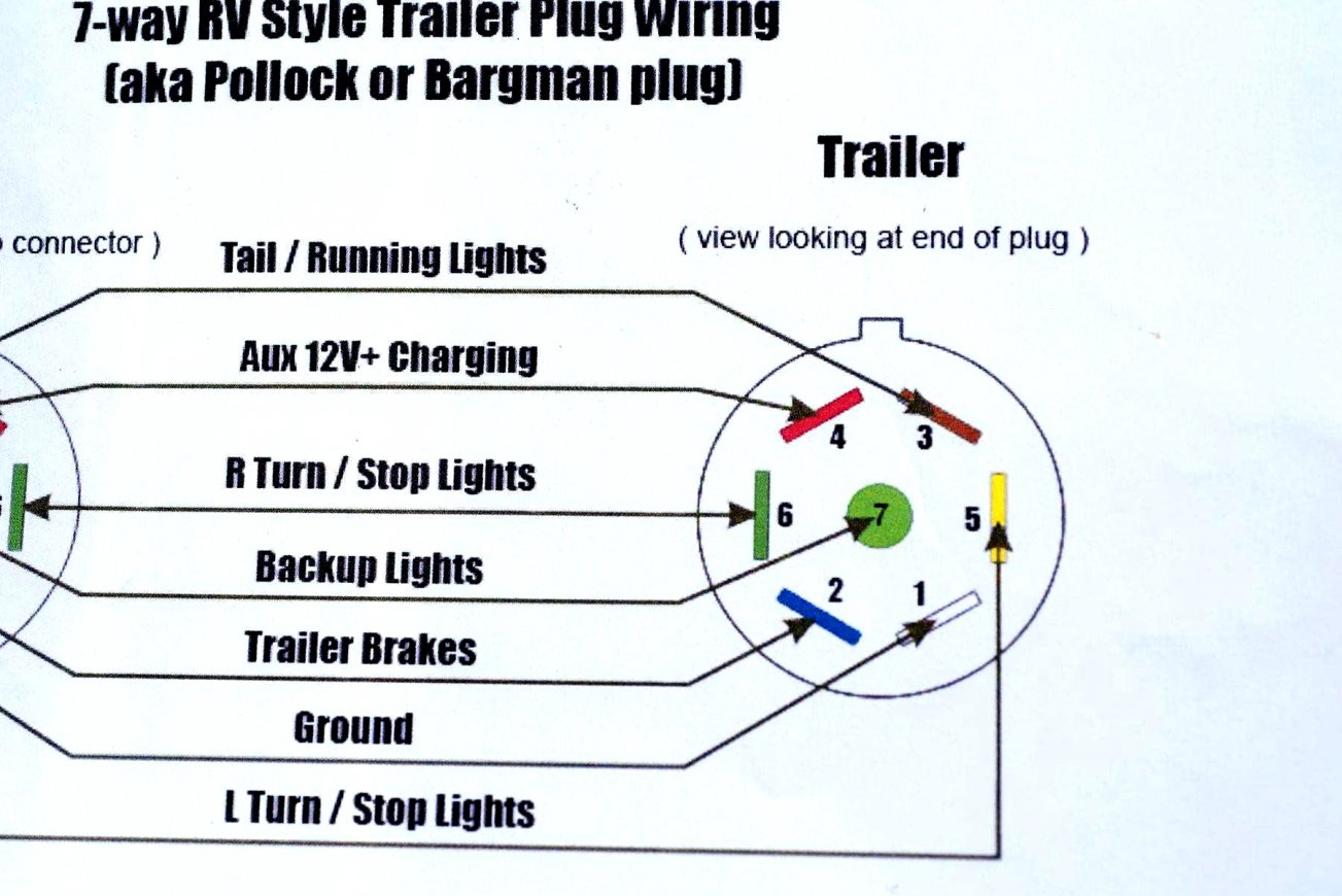2006 Toyota Tacoma Trailer Wiring Diagram - Wiring Diagrams DataUssel