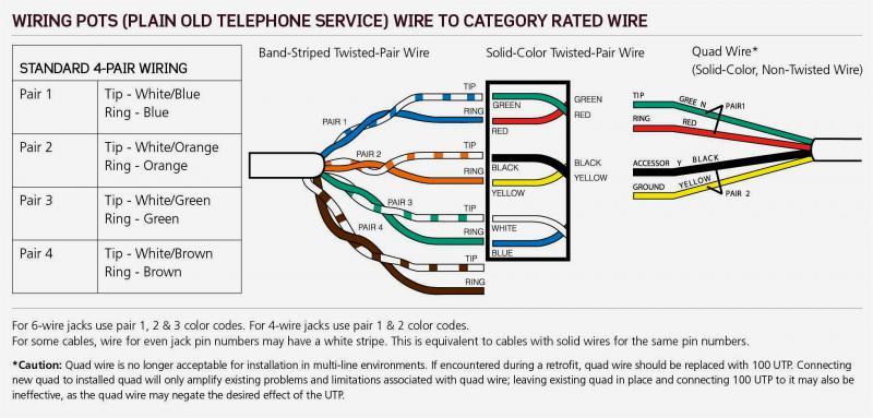 NE_9134] Wall Socket For Wiring Diagram Telephone Free DiagramWigeg Phae Pap Mohammedshrine Librar Wiring 101
