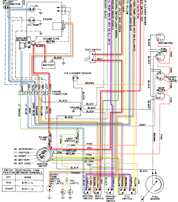 Wheel Horse C 160 Wiring Diagram