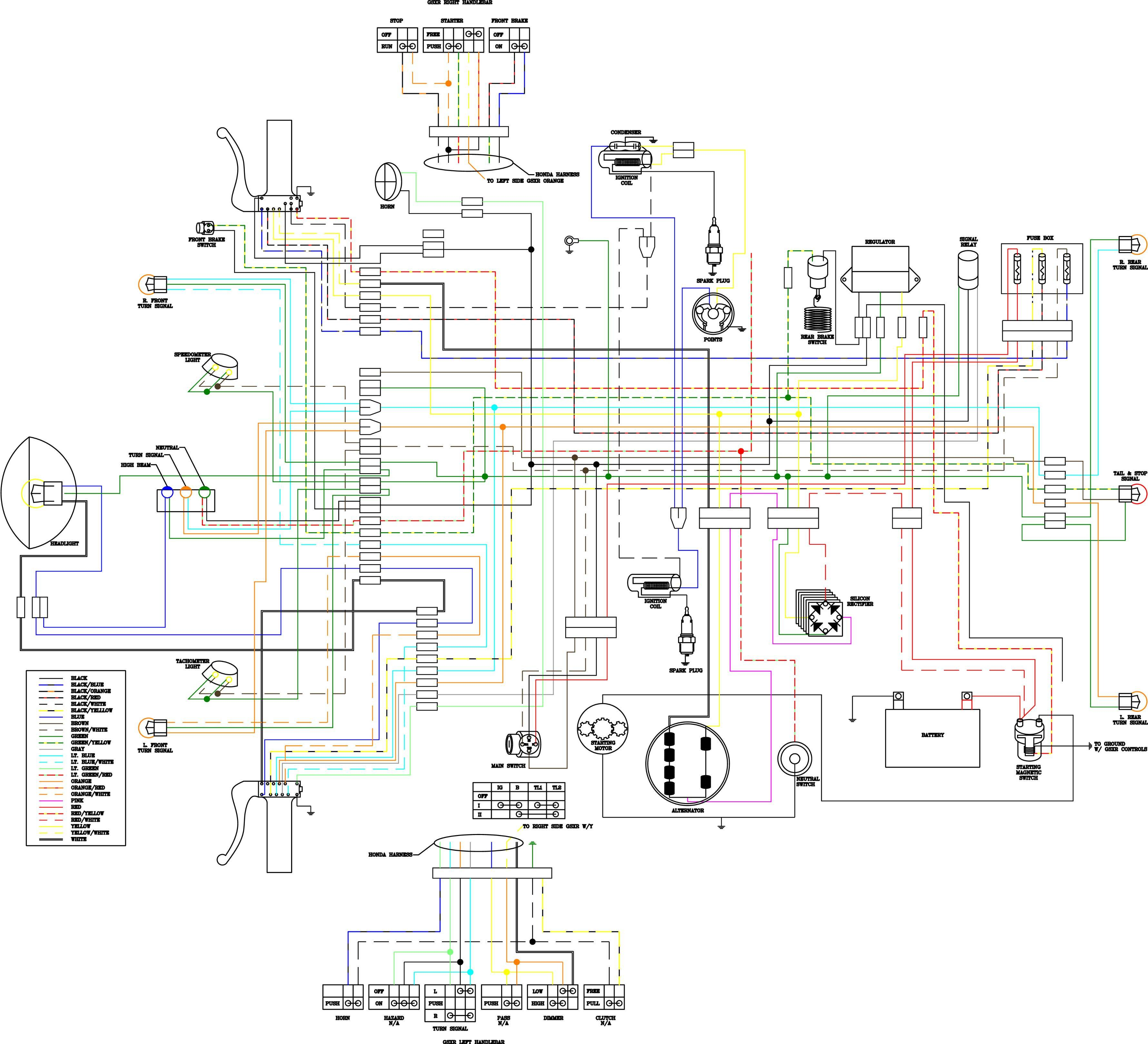Enjoyable Honda 250 Elsinore Wiring Diagram Wiring Harness Wiring Diagram Wiring Cloud Grayisramohammedshrineorg