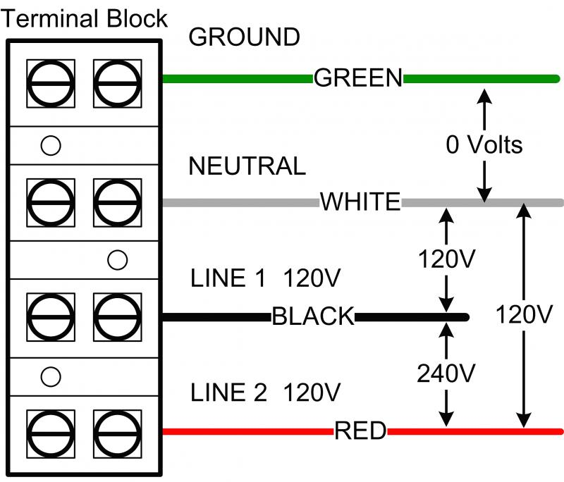 4 Wire Well Pump Wiring Diagram from static-cdn.imageservice.cloud