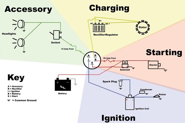 nk2729 wheel horse 417a wiring diagram download diagram