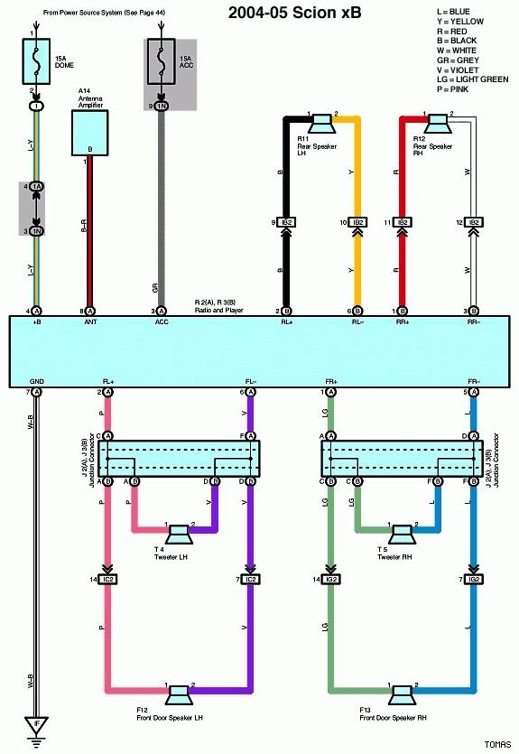 Pioneer Dvd Head Unit Wiring Diagram