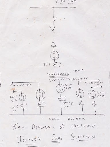 380v single line wiring diagram 220 dryer schematic wiring