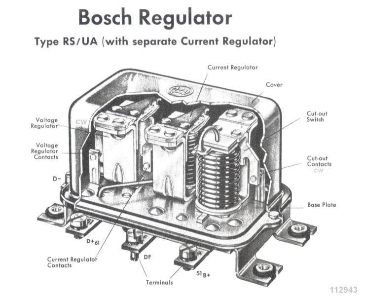 Amazing Bosch Electrical Parts For 356 Porsches Wiring Cloud Hemtegremohammedshrineorg