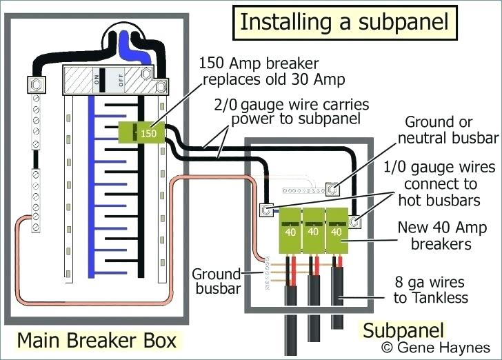 Siemens 50 Amp Gfci Breaker Wiring Diagram