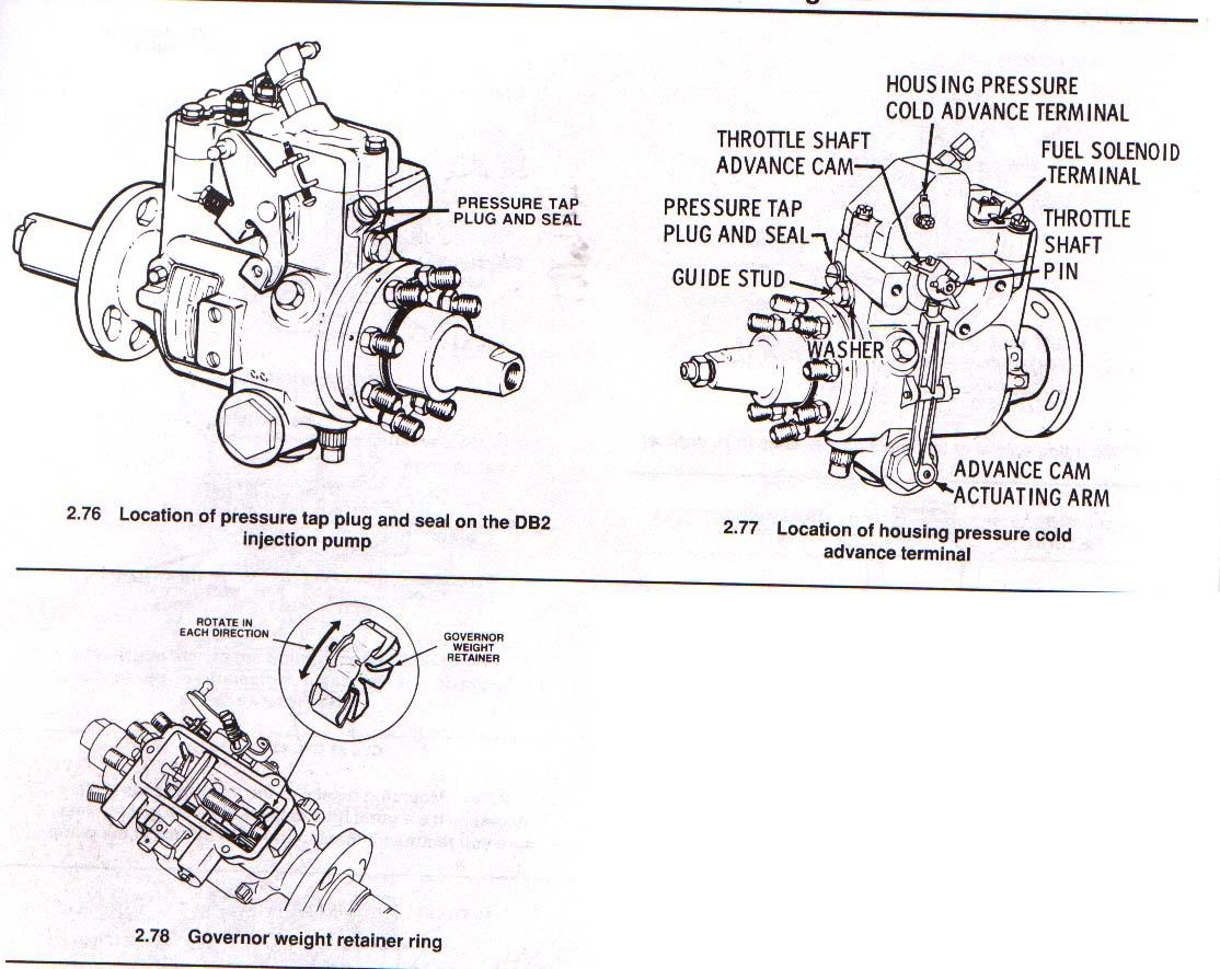 6 5 Diesel Engine Wiring Diagram 1992 Ford Explorer Fuse Box Diagram Pipiing Nescafe Jeanjaures37 Fr