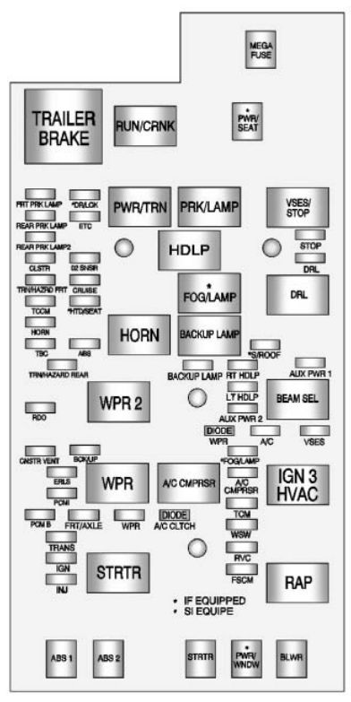 XS_1909] 2012 Chevrolet Colorado Fuse Box DiagramOxyl Osuri Bepta Mohammedshrine Librar Wiring 101