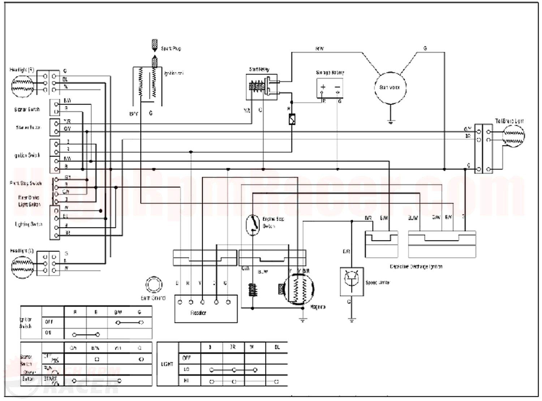 Loncin Quad Wiring Diagram