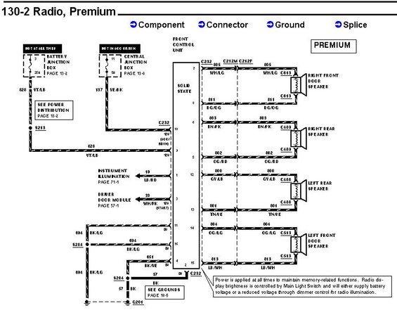 [DVZP_7254]   GL_5031] 1993 Mercury Villager Radio Wiring Diagram Free Diagram | 1993 Mercury Villager Wiring Diagram |  | Iosco Xtern Hemt Hapolo Mohammedshrine Librar Wiring 101