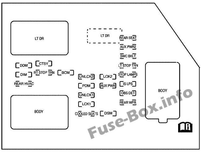 Enjoyable Instrument Panel Fuse Box Diagram Chevrolet Suburban 2007 Wiring Cloud Mousmenurrecoveryedborg