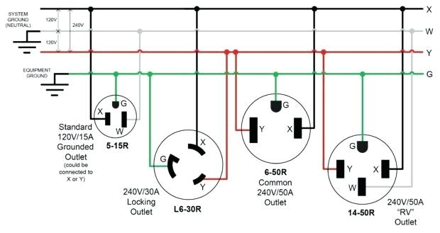 Phenomenal A 2 Gang Outlet Wiring With 14 3 Wire Volt Outlets Buy 3 Wire Home Wiring Cloud Genionhyedimohammedshrineorg