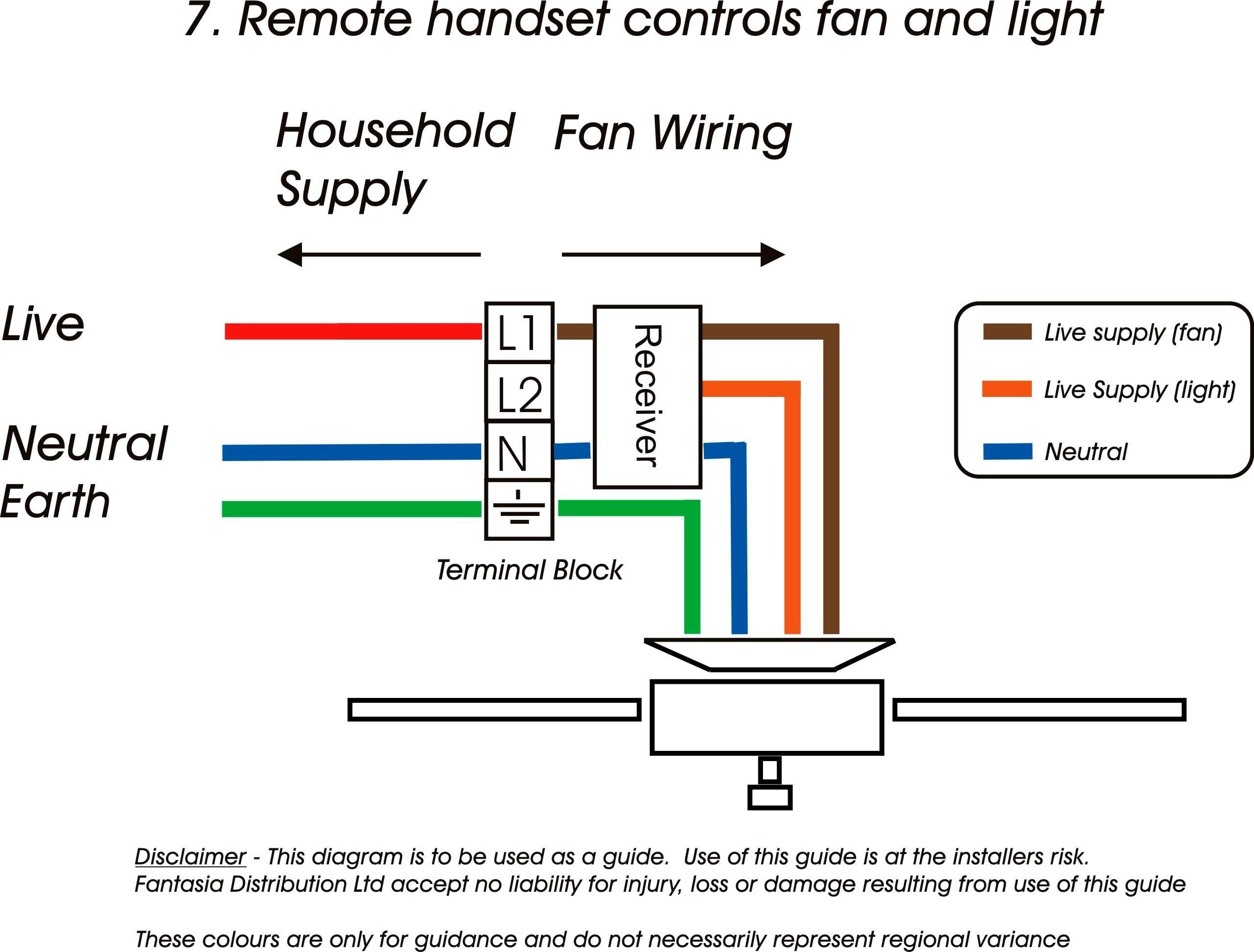 Switch Hampton Bay Ceiling Fan Wiring Diagram from static-cdn.imageservice.cloud