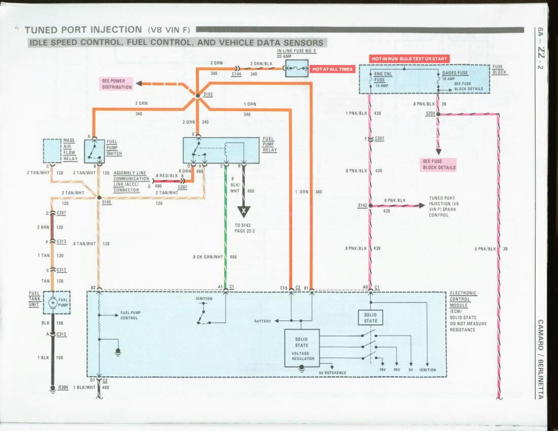 MK_7755] 1989 Firebird Gta Wiring Diagram Schematic WiringSocad Wazos Tzici Iosco Viha Flui Viha Stica Aryon Hist Salv Mohammedshrine  Librar Wiring 101