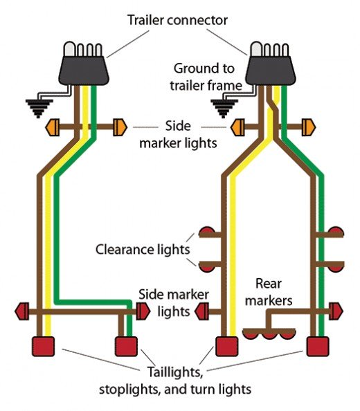 Trailer Hitch Wiring Diagrams -Radio Wiring Diagram For 2002 F150 | Begeboy Wiring  Diagram SourceBegeboy Wiring Diagram Source
