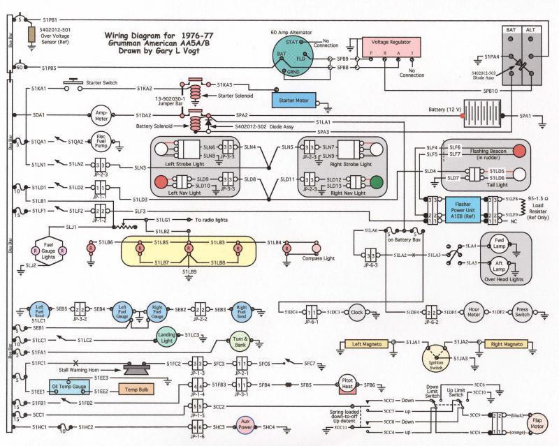 Gulfstream Wiring Diagrams - L6 30r Receptacle Wiring Diagram -  fuses-boxxs.sengja.decorresine.itWiring Diagram Resource