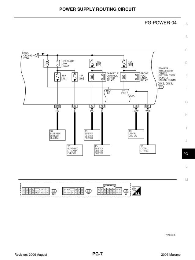 HB_0071] 06 Murano Wiring Diagram Wiring DiagramLoida Mentra Heeve Mohammedshrine Librar Wiring 101