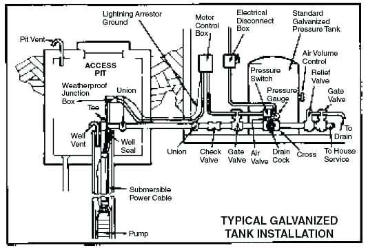 [DIAGRAM_38IU]  FY_5396] Wiring Diagram For Flotec Pump Wiring Diagram | Wiring Diagram For Flotec Pump |  | Opogo Jidig Mohammedshrine Librar Wiring 101