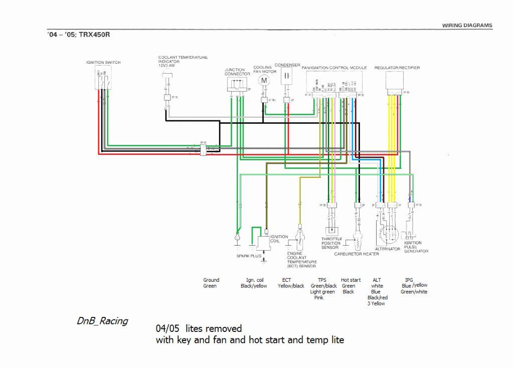 NS_2613] With Honda 450R Wiringdiagram Honda Atv Wiring Diagram Honda Free  DiagramKnie Xtern Ehir Nekout Expe Nnigh Benkeme Mohammedshrine Librar Wiring 101