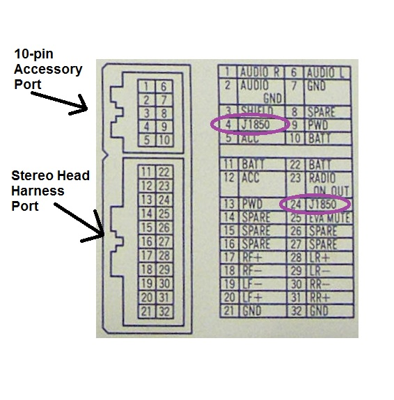 2004 Pt Cruiser Stereo Wiring Diagram