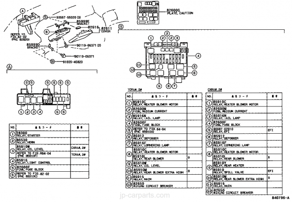 Toyota Estima Fuse Box Layout In