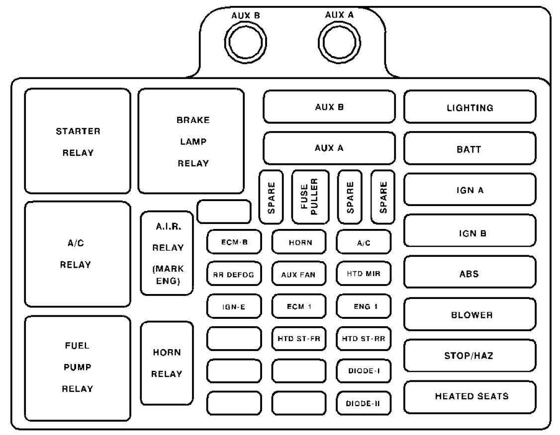 Yt 0210  Toyota Nze Fuse Box Wiring Diagram