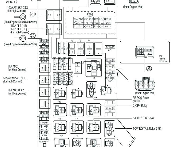 2001 rav4 fuse box diagram zl 1975  toyota camry fuse box diagram 2002 toyota ta a v6 vacuum  toyota camry fuse box diagram 2002