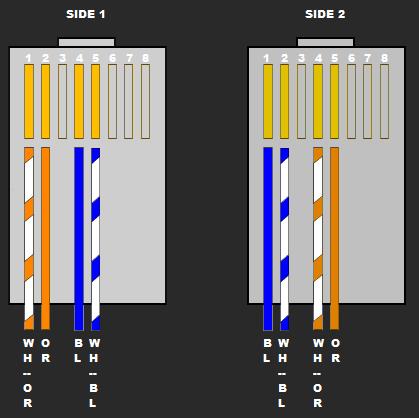 [DIAGRAM_3US]  WY_2186] T1 Cable Wiring Diagram Schematic Wiring | T1 Rj45 Wiring Diagram |  | Coun Penghe Ilari Gresi Chro Carn Ospor Garna Grebs Unho Rele  Mohammedshrine Librar Wiring 101