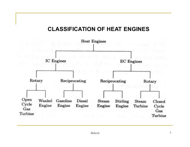 Cool Automobile Engines Wiring Cloud Cranvenetmohammedshrineorg