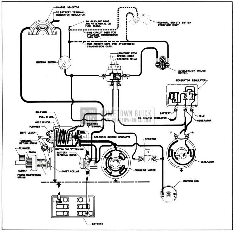 1955 Buick Wiring Diagram Wiring Diagram Motor Motor Frankmotors Es