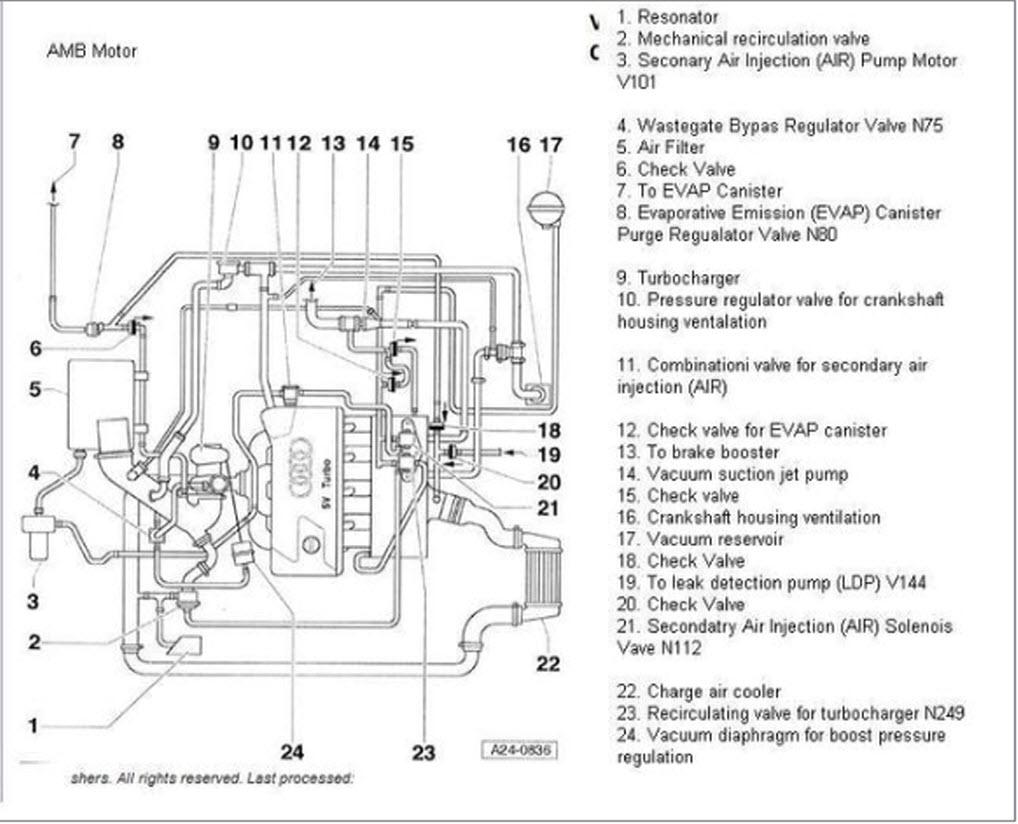 2001 Audi A4 1 8t Engine Diagram Wiring Diagrams Close Metal Close Metal Alcuoredeldiabete It