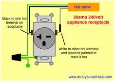 Groovy Wiring Diagram For A 20 Amp 240 Volt Receptacle Electrical Wiring Wiring Cloud Rometaidewilluminateatxorg