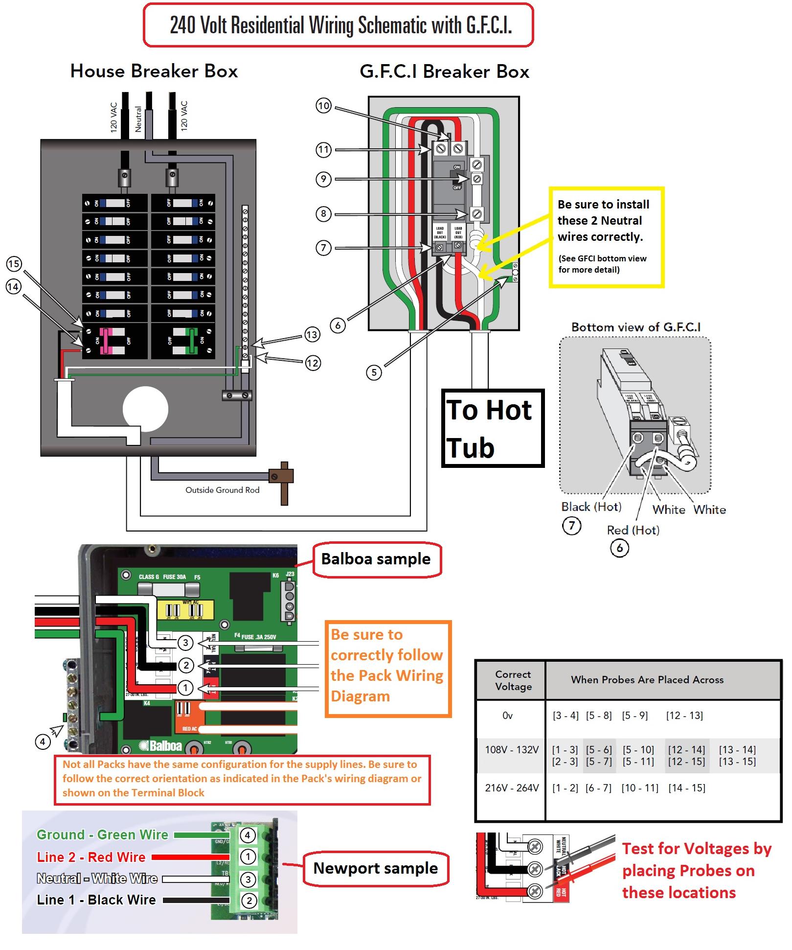 Strange Wiring Diagram 240V Wiring Library Wiring Cloud Lukepaidewilluminateatxorg