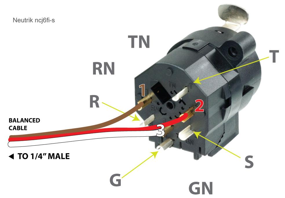 Cool Hardware Wiring An Xlr 1 4 Jack Combo Wall Box To A Single Cable Wiring Cloud Ittabpendurdonanfuldomelitekicepsianuembamohammedshrineorg