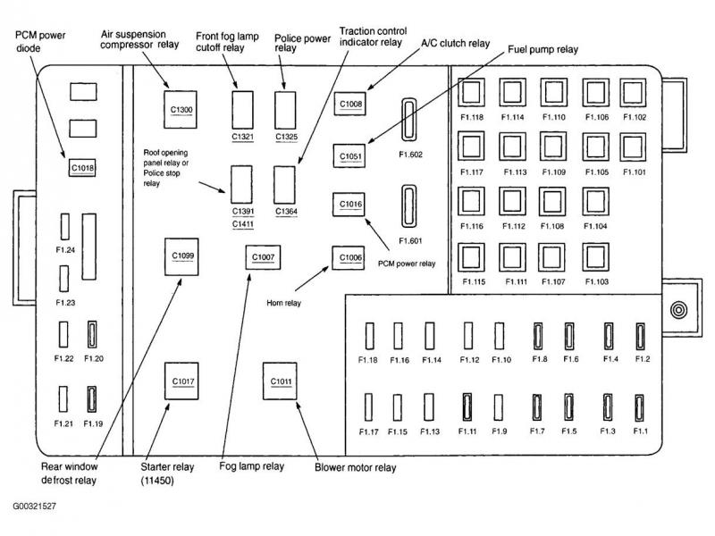 Km 2160 Mercury Grand Marquis Besides 2008 Mercury Mariner Fuse Diagram On Free Diagram