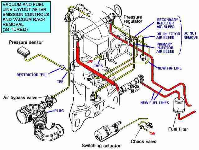2004 Mazda 3 Fuel Injectors Wiring Diagram Wiring Diagram Component Component Consorziofiuggiturismo It