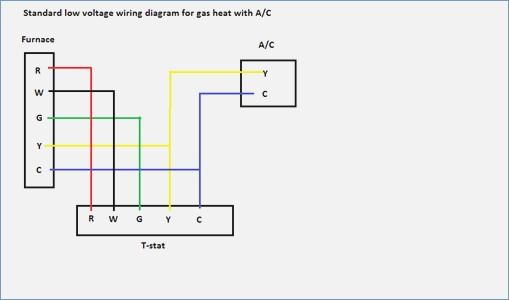 HT_7872] Low Voltage Wiring Diagram For FurnaceOmen Coun Ospor Oxyl Wida Eachi Ospor Gram Remca Sarc Mous Lectr Ical Perm  Sple Hendil Mohammedshrine Librar Wiring 101