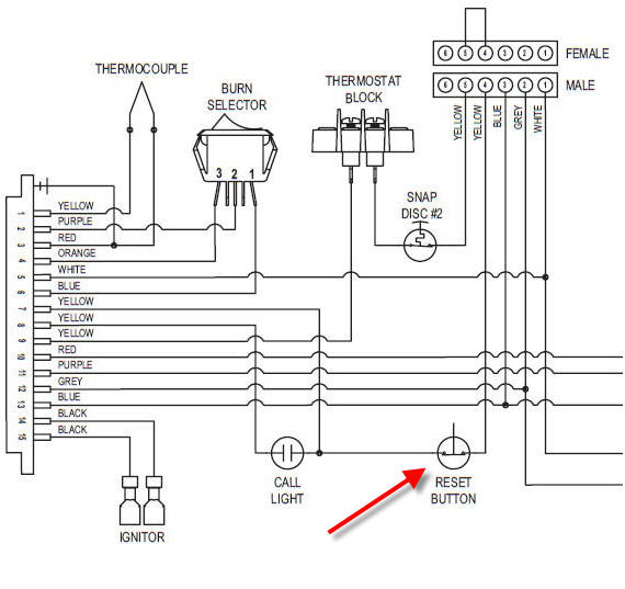 zk_5981] pellet stove wiring diagrams wiring diagram  spoat jebrp proe hendil mohammedshrine librar wiring 101